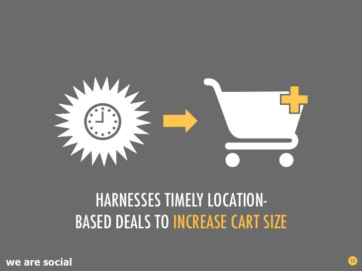HARNESSES TIMELY LOCATION-                BASED DEALS TO INCREASE CART SIZEwe are social                                  ...
