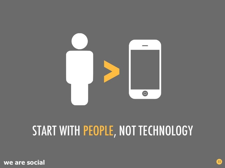 >        START WITH PEOPLE, NOT TECHNOLOGYwe are social                               55