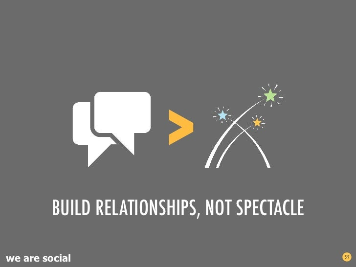 >         BUILD RELATIONSHIPS, NOT SPECTACLEwe are social                                 59