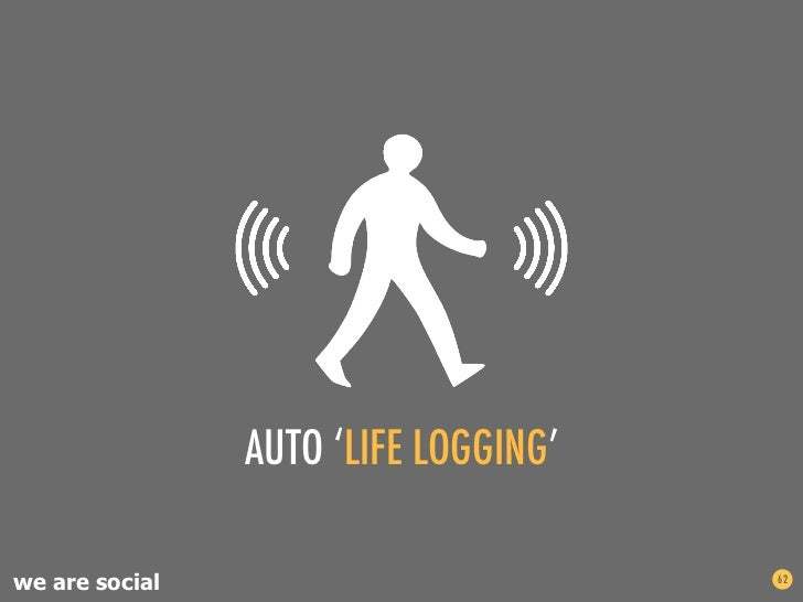 AUTO 'LIFE LOGGING'we are social                         62