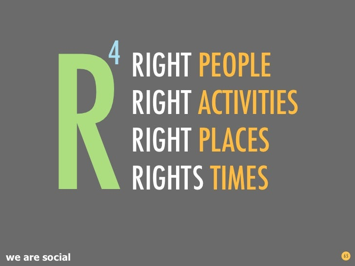 R                4 RIGHT PEOPLE                                    RIGHT ACTIVITIES                  RIGHT PLACES       ...
