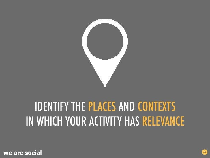 IDENTIFY THE PLACES AND CONTEXTS       IN WHICH YOUR ACTIVITY HAS RELEVANCEwe are social                                 69