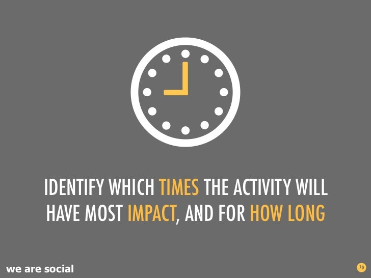 IDENTIFY WHICH TIMES THE ACTIVITY WILL       HAVE MOST IMPACT, AND FOR HOW LONGwe are social                              ...
