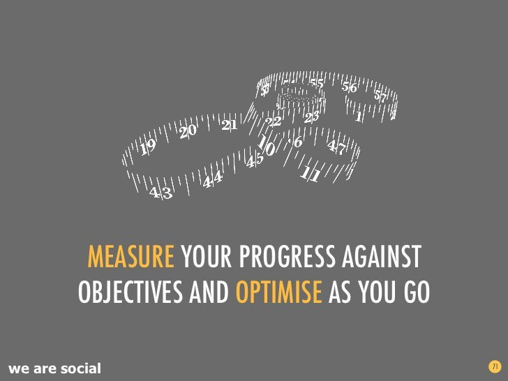 MEASURE YOUR PROGRESS AGAINST         OBJECTIVES AND OPTIMISE AS YOU GOwe are social                                71