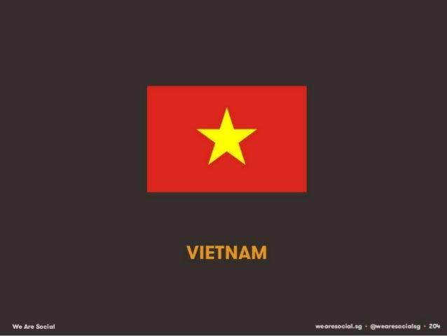 Vietnam Internet Stats