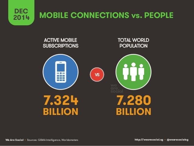 People com mobile