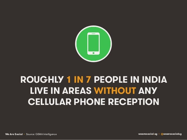 We Are Social wearesocial.sg • @wearesocialsg ROUGHLY 1 IN 7 PEOPLE IN INDIA LIVE IN AREAS WITHOUT ANY CELLULAR PHONE RECE...