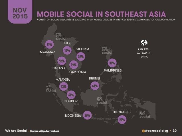 @wearesocialsg • 20We Are Social GLOBAL AVERAGE: BRUNEI CAMBODIA INDONESIA LAOS MALAYSIA MYANMAR PHILIPPINES SINGAPORE THA...