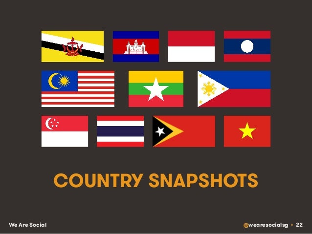 @wearesocialsg • 22We Are Social COUNTRY SNAPSHOTS