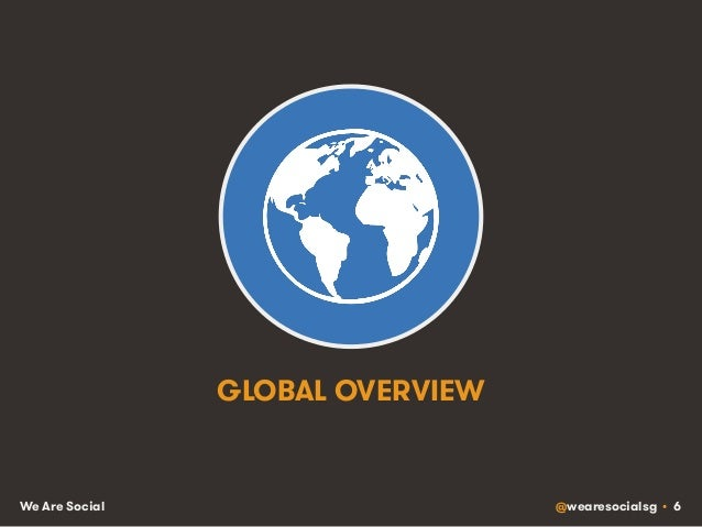 @wearesocialsg • 6We Are Social GLOBAL OVERVIEW