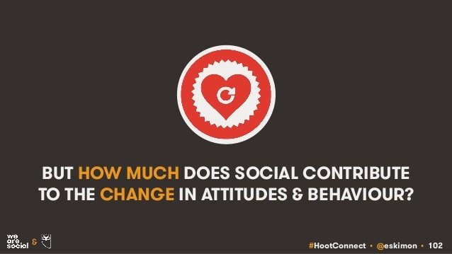#HootConnect • @eskimon • 102& BUT HOW MUCH DOES SOCIAL CONTRIBUTE TO THE CHANGE IN ATTITUDES & BEHAVIOUR?