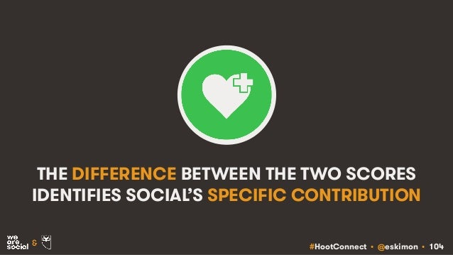 #HootConnect • @eskimon • 104& THE DIFFERENCE BETWEEN THE TWO SCORES IDENTIFIES SOCIAL'S SPECIFIC CONTRIBUTION