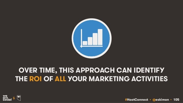 #HootConnect • @eskimon • 105& OVER TIME, THIS APPROACH CAN IDENTIFY THE ROI OF ALL YOUR MARKETING ACTIVITIES