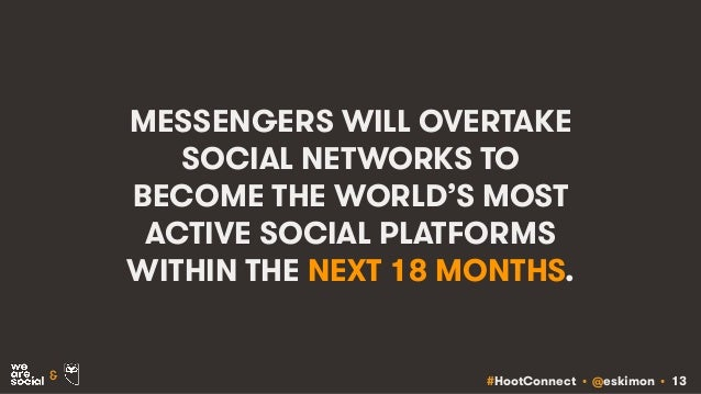 #HootConnect • @eskimon • 13& MESSENGERS WILL OVERTAKE SOCIAL NETWORKS TO BECOME THE WORLD'S MOST ACTIVE SOCIAL PLATFORMS ...