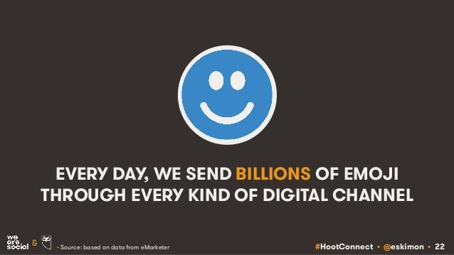 #HootConnect • @eskimon • 22& EVERY DAY, WE SEND BILLIONS OF EMOJI THROUGH EVERY KIND OF DIGITAL CHANNEL • Source: based o...