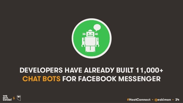 #HootConnect • @eskimon • 34& DEVELOPERS HAVE ALREADY BUILT 11,000+ CHAT BOTS FOR FACEBOOK MESSENGER