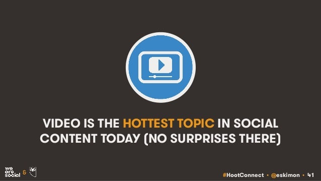 #HootConnect • @eskimon • 41& VIDEO IS THE HOTTEST TOPIC IN SOCIAL CONTENT TODAY (NO SURPRISES THERE)