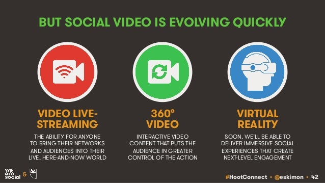 #HootConnect • @eskimon • 42& BUT SOCIAL VIDEO IS EVOLVING QUICKLY THE ABILITY FOR ANYONE TO BRING THEIR NETWORKS AND AUDI...