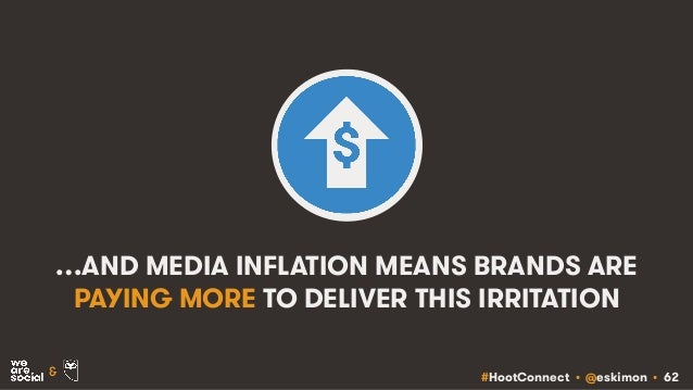 #HootConnect • @eskimon • 62& …AND MEDIA INFLATION MEANS BRANDS ARE PAYING MORE TO DELIVER THIS IRRITATION