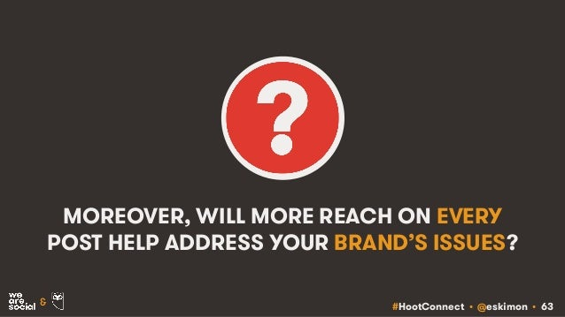 #HootConnect • @eskimon • 63& MOREOVER, WILL MORE REACH ON EVERY POST HELP ADDRESS YOUR BRAND'S ISSUES?