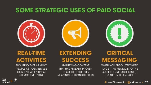 #HootConnect • @eskimon • 67& SOME STRATEGIC USES OF PAID SOCIAL ENSURING THAT AS MANY PEOPLE AS POSSIBLE SEE CONTENT WHEN...