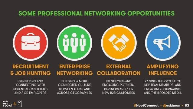 #HootConnect • @eskimon • 83& SOME PROFESSIONAL NETWORKING OPPORTUNITIES IDENTIFYING AND CONNECTING WITH POTENTIAL CANDIDA...