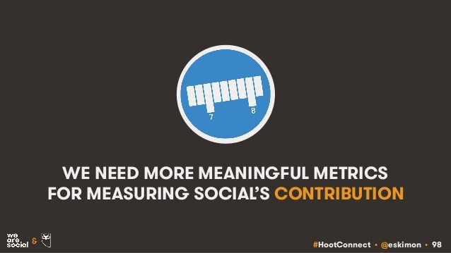 #HootConnect • @eskimon • 98& WE NEED MORE MEANINGFUL METRICS FOR MEASURING SOCIAL'S CONTRIBUTION