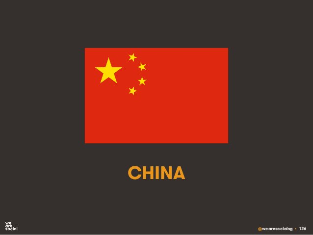 @wearesocialsg • 126 CHINA