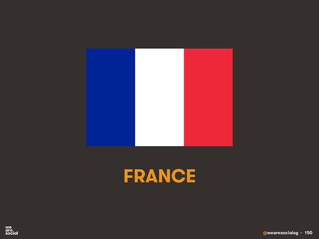 @wearesocialsg • 150 FRANCE