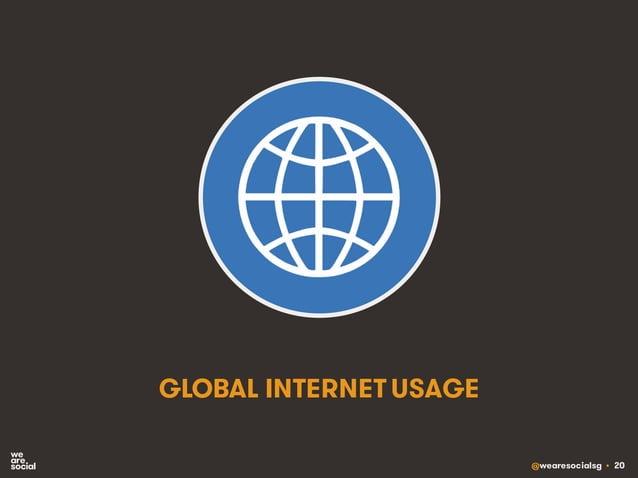 @wearesocialsg • 20 GLOBAL INTERNET USAGE