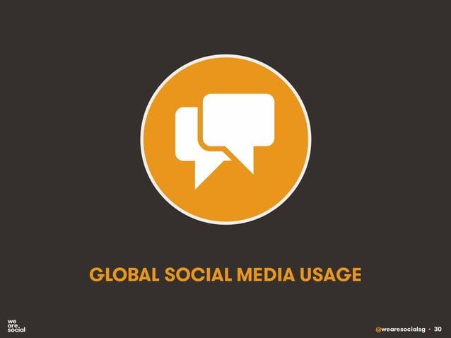 @wearesocialsg • 30 GLOBAL SOCIAL MEDIA USAGE