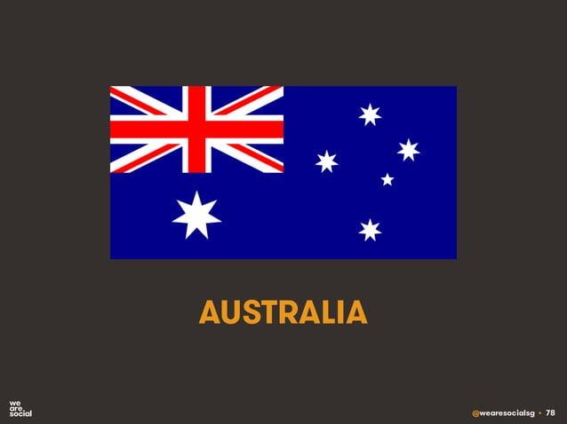 @wearesocialsg • 78 AUSTRALIA