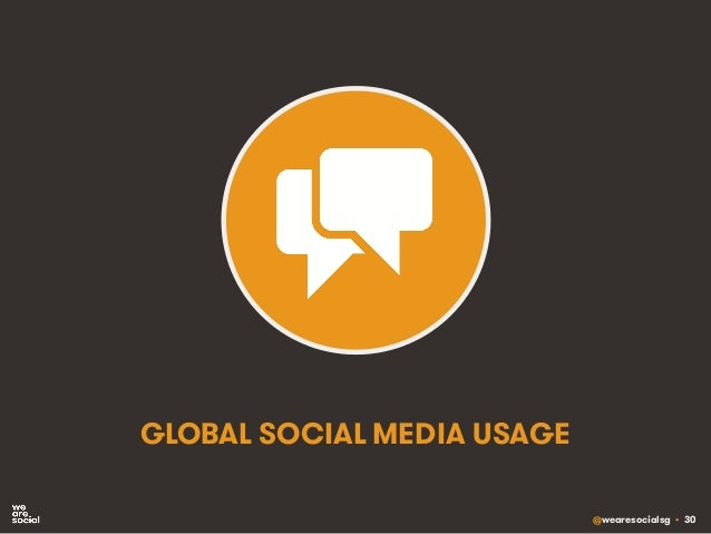 @wearesocialsg • 30 GLOBAL SOCIAL MEDIA USAGE