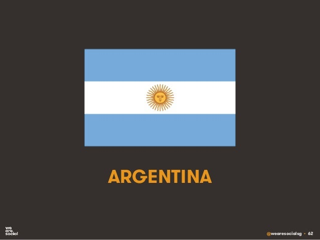 @wearesocialsg • 62 ARGENTINA