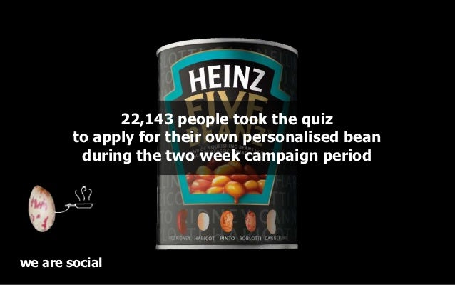 22,143 people took the quiz        to apply for their own personalised bean         during the two week campaign periodwe ...