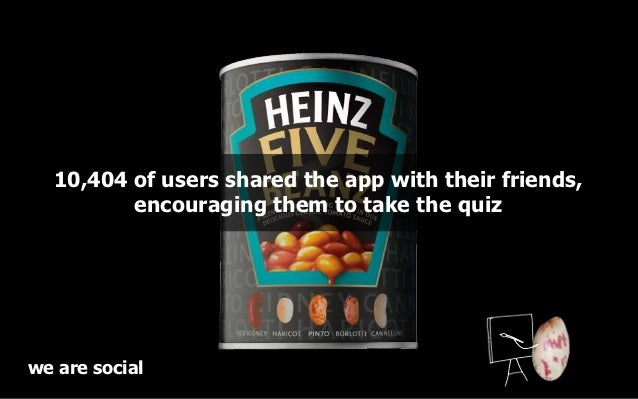 10,404 of users shared the app with their friends,         encouraging them to take the quizwe are social
