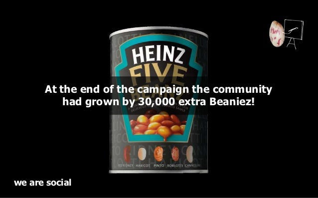 At the end of the campaign the community          had grown by 30,000 extra Beaniez!we are social