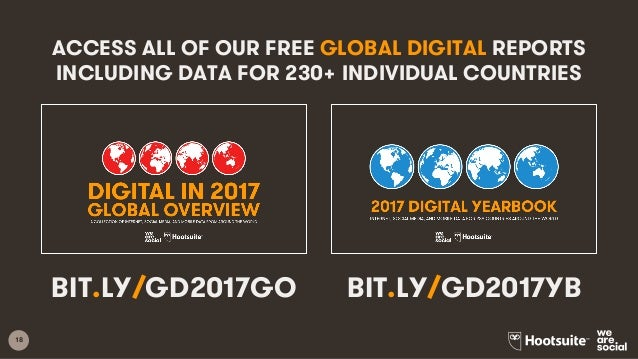 18 BIT.LY/GD2017YBBIT.LY/GD2017GO ACCESS ALL OF OUR FREE GLOBAL DIGITAL REPORTS INCLUDING DATA FOR 230+ INDIVIDUAL COUNTRI...