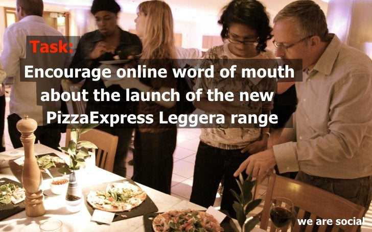 Task: Encourage online word of mouth   about the launch of the new    PizzaExpress Leggera range                          ...