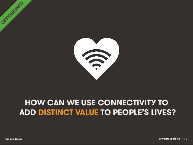 @wearesocialsg • 10We Are Social HOW CAN WE USE CONNECTIVITY TO ADD DISTINCT VALUE TO PEOPLE'S LIVES?