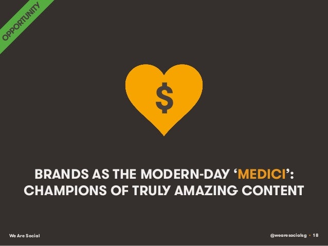 @wearesocialsg • 18We Are Social BRANDS AS THE MODERN-DAY 'MEDICI': CHAMPIONS OF TRULY AMAZING CONTENT $!