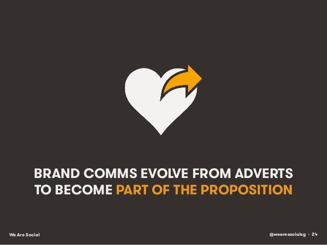 @wearesocialsg • 24We Are Social BRAND COMMS EVOLVE FROM ADVERTS TO BECOME PART OF THE PROPOSITION