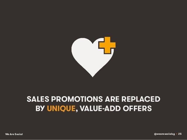 @wearesocialsg • 25We Are Social SALES PROMOTIONS ARE REPLACED BY UNIQUE, VALUE-ADD OFFERS