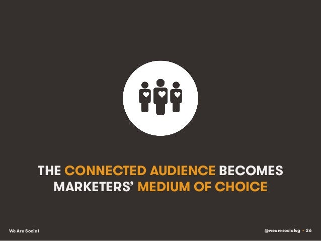 @wearesocialsg • 26We Are Social THE CONNECTED AUDIENCE BECOMES MARKETERS' MEDIUM OF CHOICE
