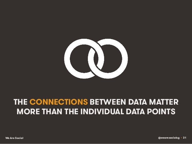@wearesocialsg • 31We Are Social THE CONNECTIONS BETWEEN DATA MATTER MORE THAN THE INDIVIDUAL DATA POINTS