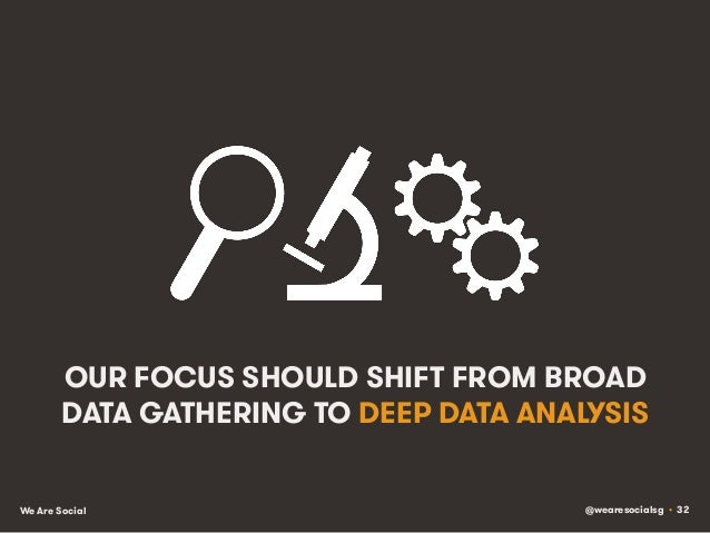 @wearesocialsg • 32We Are Social OUR FOCUS SHOULD SHIFT FROM BROAD DATA GATHERING TO DEEP DATA ANALYSIS
