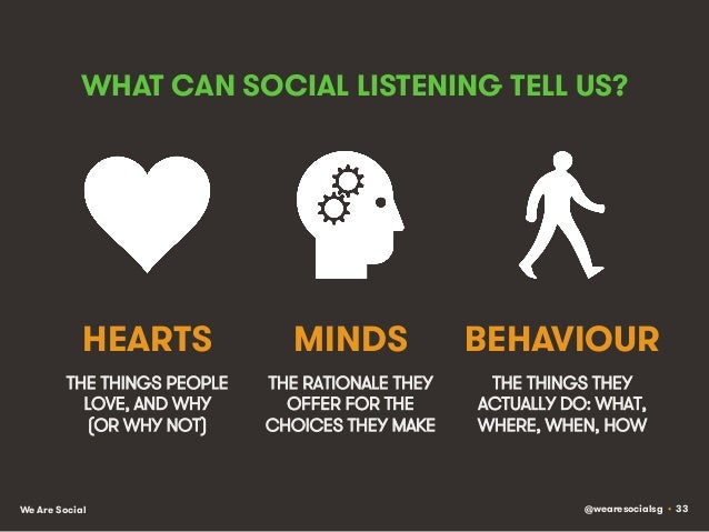 @wearesocialsg • 33We Are Social WHAT CAN SOCIAL LISTENING TELL US? THE THINGS PEOPLE LOVE, AND WHY (OR WHY NOT) THE RATIO...
