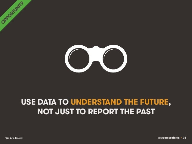 @wearesocialsg • 35We Are Social USE DATA TO UNDERSTAND THE FUTURE, NOT JUST TO REPORT THE PAST