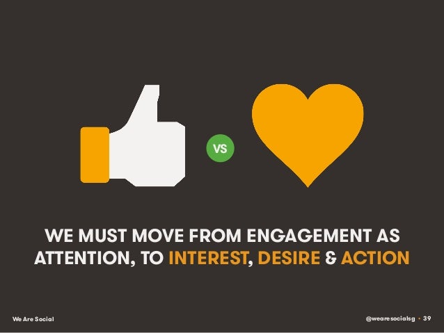@wearesocialsg • 39We Are Social WE MUST MOVE FROM ENGAGEMENT AS ATTENTION, TO INTEREST, DESIRE & ACTION VS!