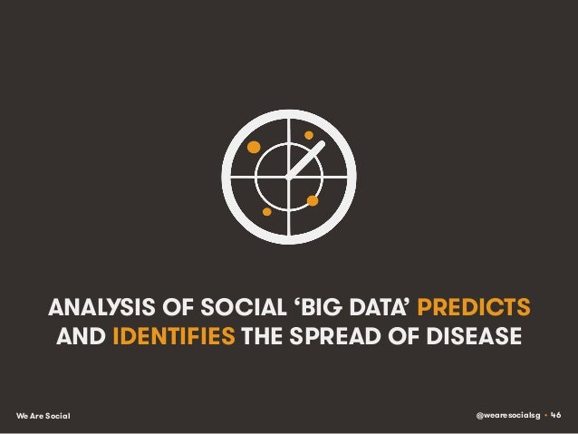 @wearesocialsg • 46We Are Social ANALYSIS OF SOCIAL 'BIG DATA' PREDICTS AND IDENTIFIES THE SPREAD OF DISEASE